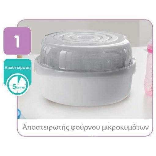 MAM αποστειρωτής θερμαντήρας 6 σε 1 αποστείρωση μικροκυμάτων